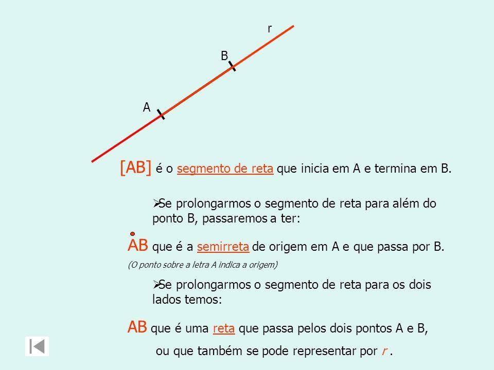 [AB] é o segmento de reta que inicia em A e termina em B.